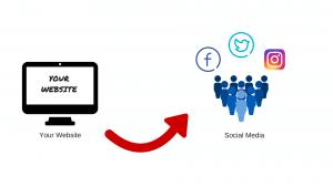 website social media